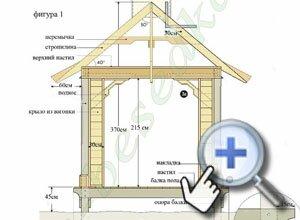 Конструкции деревянных беседок (Фото Схемы и Чертежи)