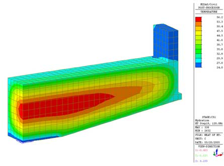 Heat Flow Analysis of Mass Concrete Carrasquillo Associates