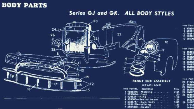 1946-53 American Classic Car Technical Sheets ~ Roadkill Customs