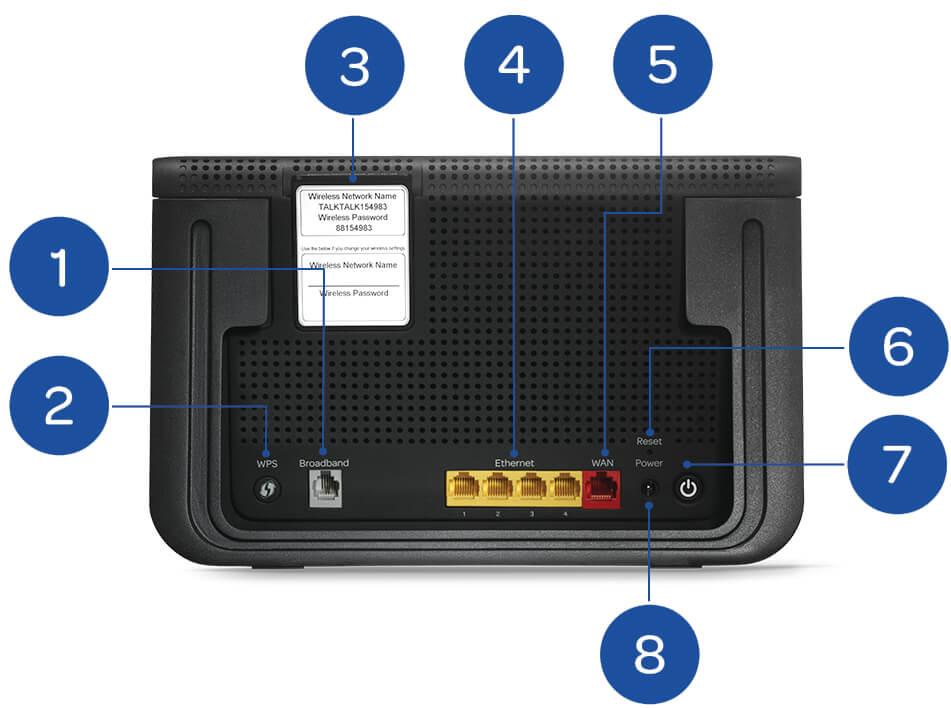 Set up your Wi-Fi Hub - TalkTalk Community