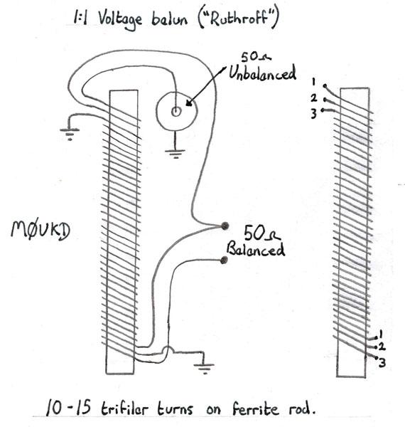 11 Voltage Balun for HF wire dipoles \u2013 M0UKD \u2013 Amateur Radio Blog
