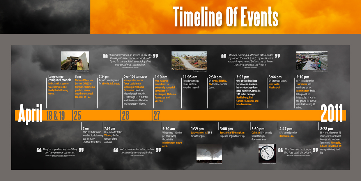 Alabama Tornadoes by J Kevin McGuire, via Behance Timeline - sample receptionist resume