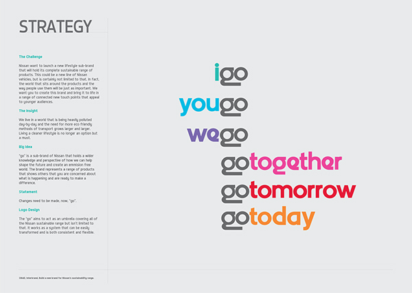 subbrand #logo #inspiration Subbranding Logo Inspiration - product strategy