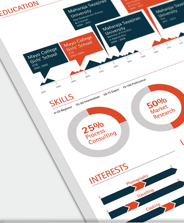 Stock Quotes Financial Tools News And Analysis Msn Money Interactive Resume Builder On Behance