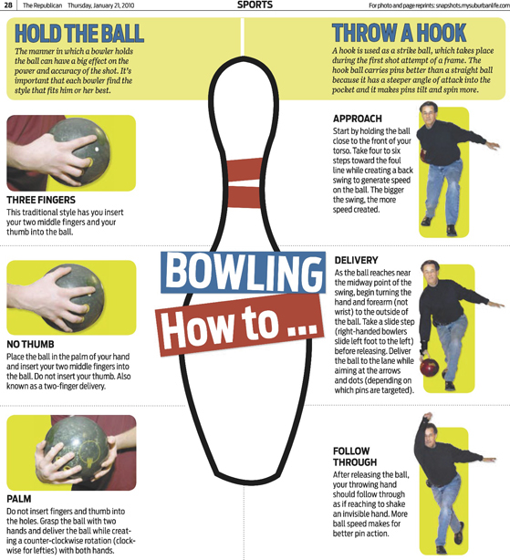 Bowling Techniques Bowling How to Guide Bowling Tips Those - key release form