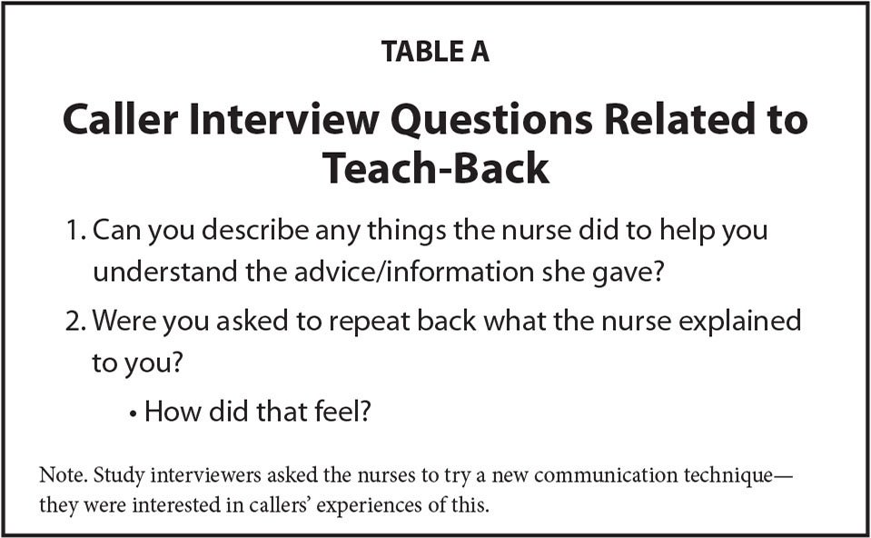 Experiences of Teach-Back in a Telephone Health Service