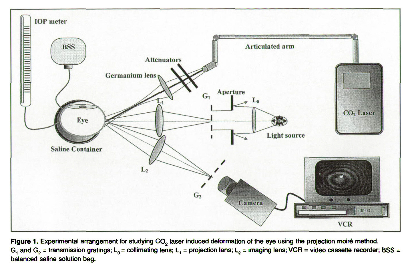 co2 laser diagram the co2 laser