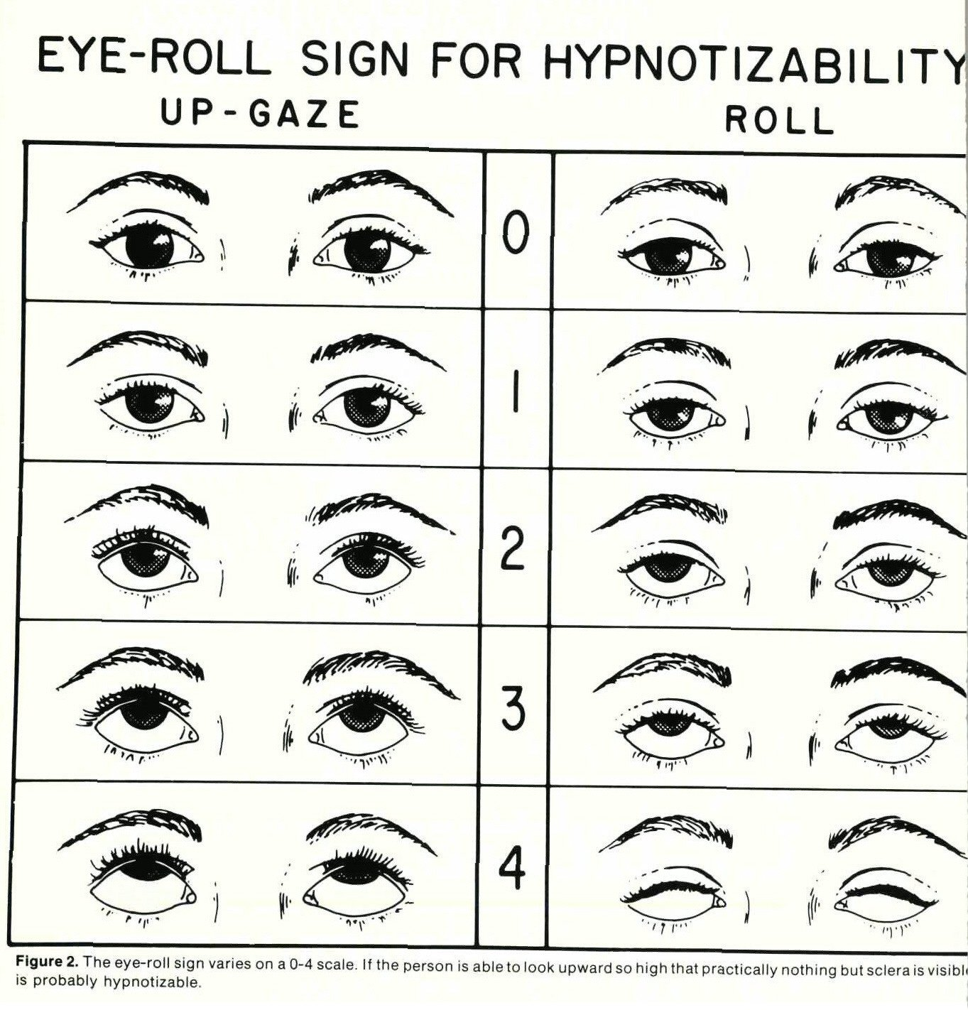 Spiegel Test Hypnosis Hypnosis Myth And Reality