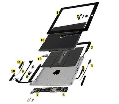 iPad Spare Parts