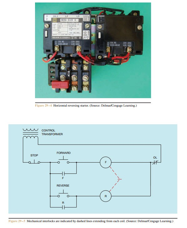 Forward-re verse control Developing a Wiring Diagram and Reversing