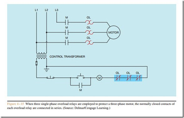 Overload relaysThermal Overload Relays electric equipment