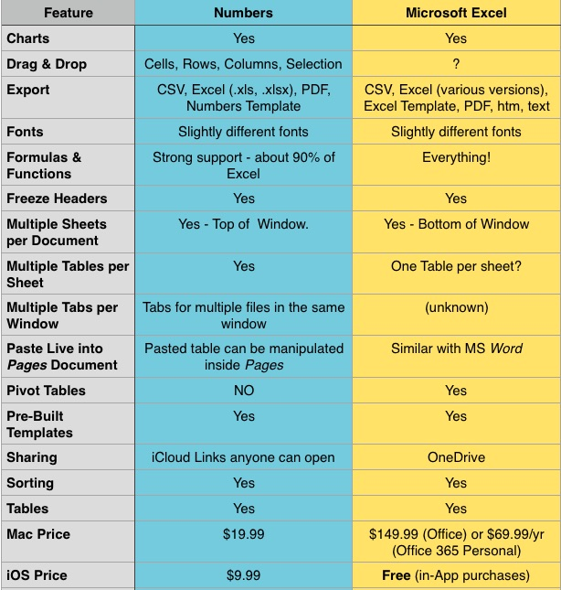 March 2017 - microsoft office versions comparison chart