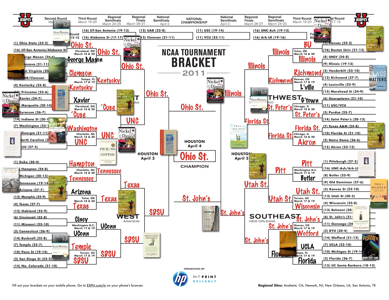 ncaa basketball tournament bracketology