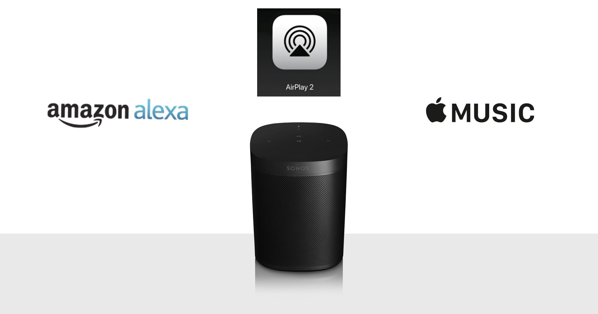 Amazon Music Sonos Apple Music With Sonos Alexa And Airplay 2 The Mac Observer