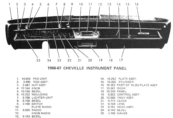 Instrument Panel ~ 1967 Chevelle Reference CD