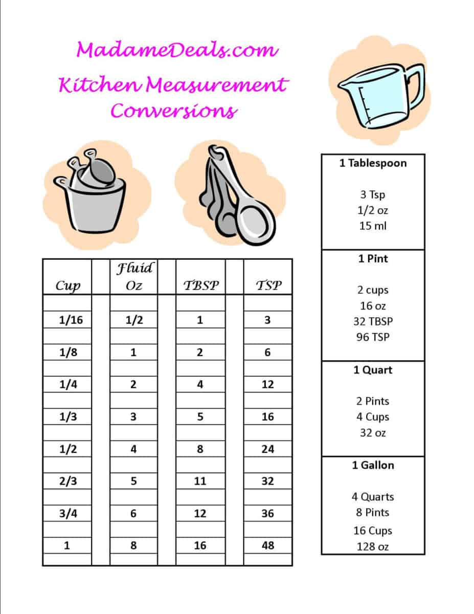 math conversion chart for measurement