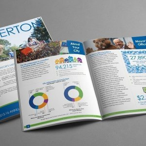 Beaverton Annual Report