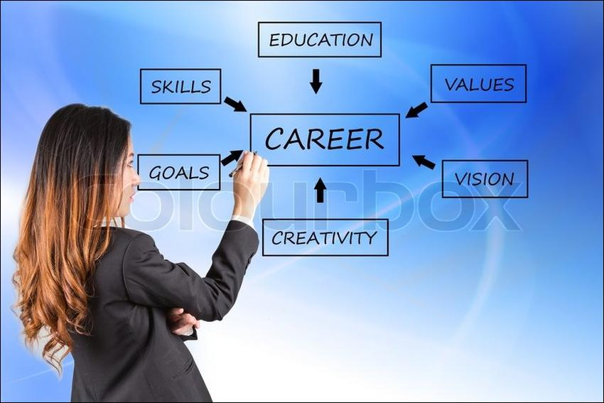 Developing a strategic vision for your career plan Made in Atlantis - planning a career path