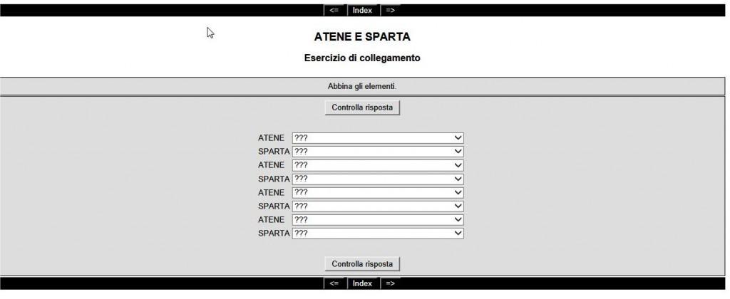 Mappa Sparta E Atene Scuola Primaria Auto Electrical Wiring Diagram