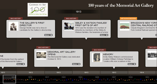 Timelines of Rochester Art History Memorial Art Gallery - sample historical timeline