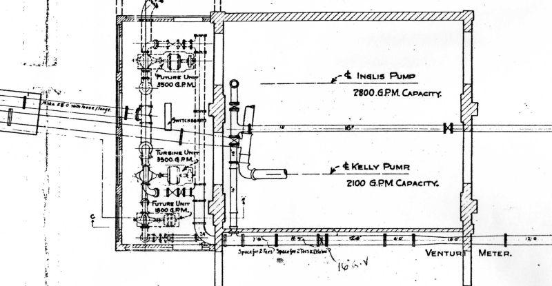 piping layout pumps