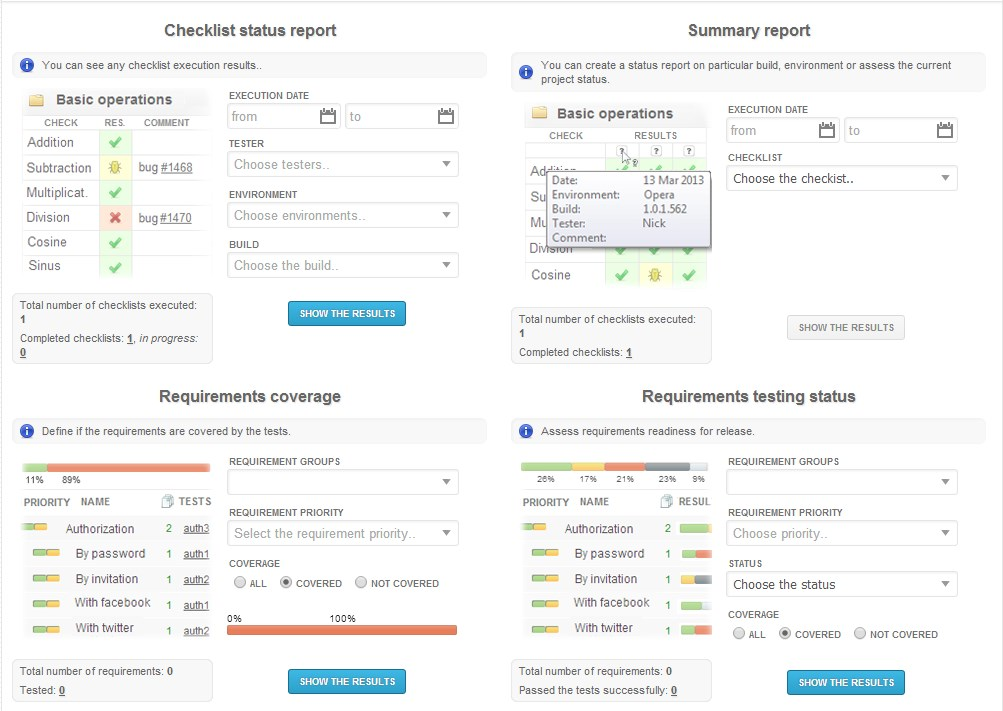 The Importance of Checklists for Efficient Software Testing