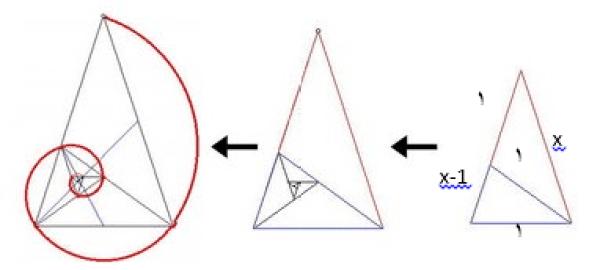 المثلث الذهبي