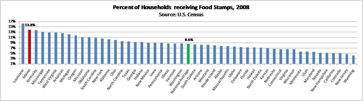 New Food Stamp Income Chart cvfreelettersbrandforesight