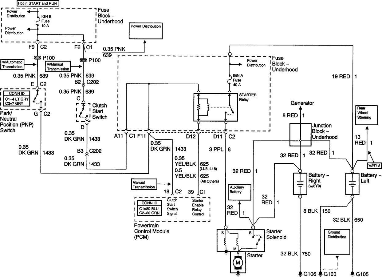 solenoid wiring diagram for a 94 silverado