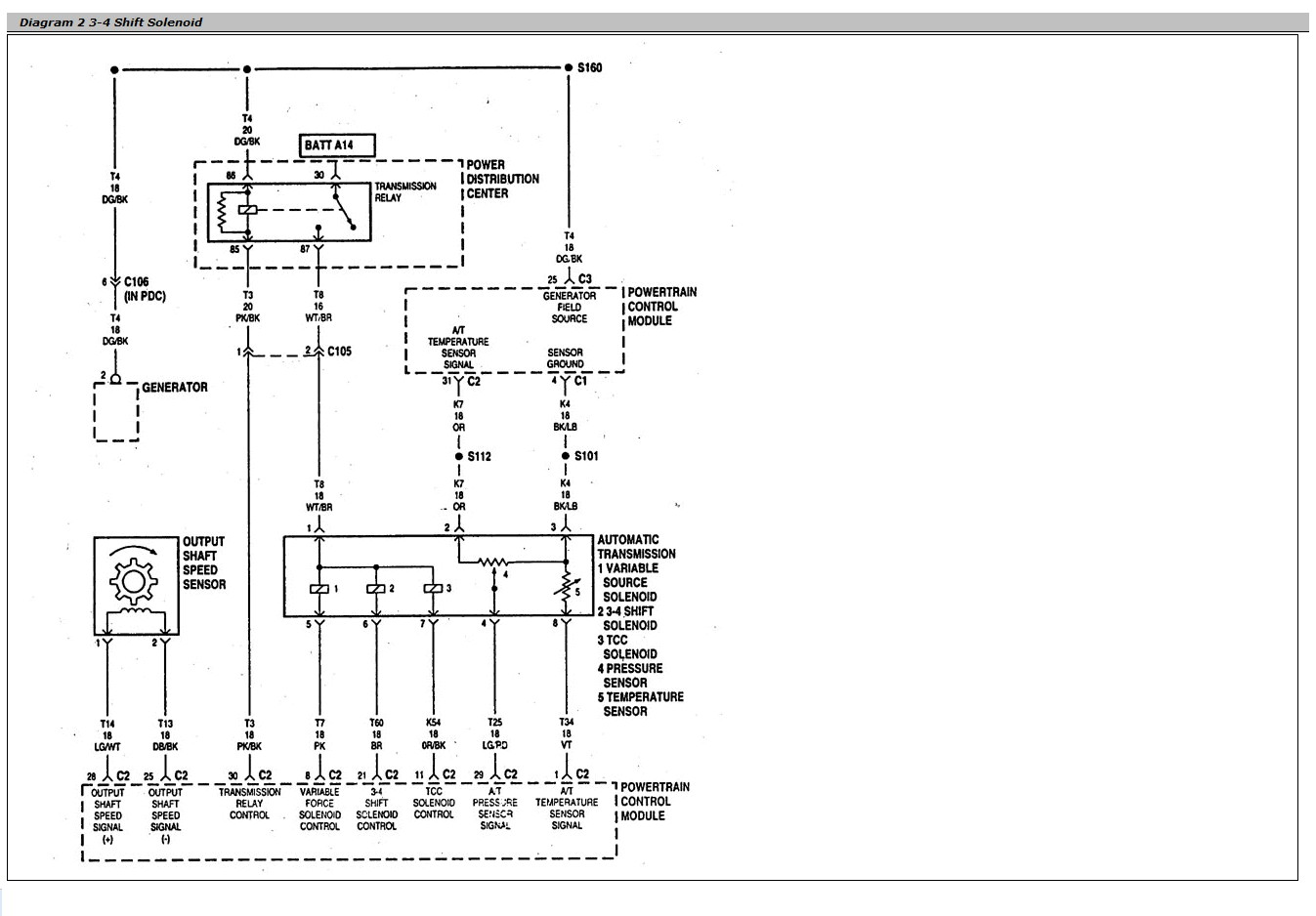 dodge transmission wiring diagram