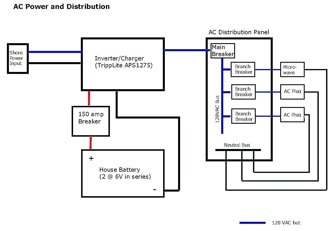30 amp disconnect wiring diagram