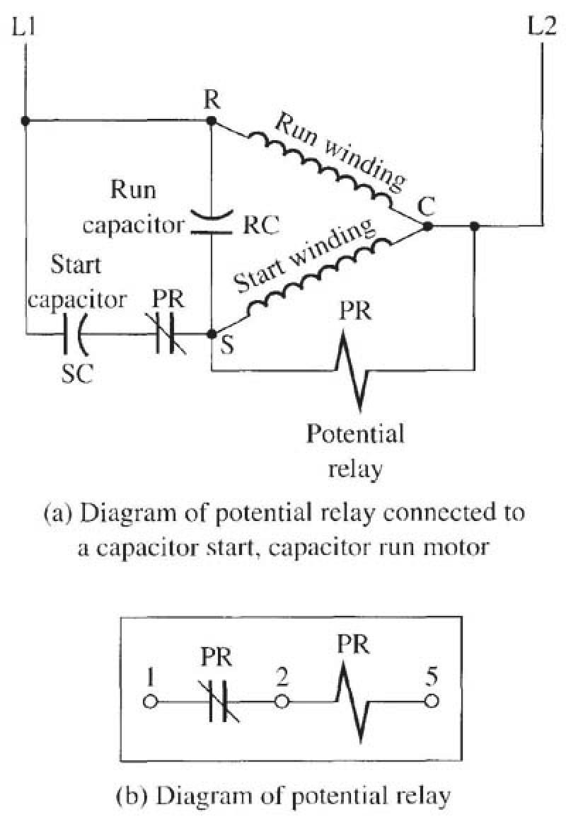 cap start cap run motor wiring diagram