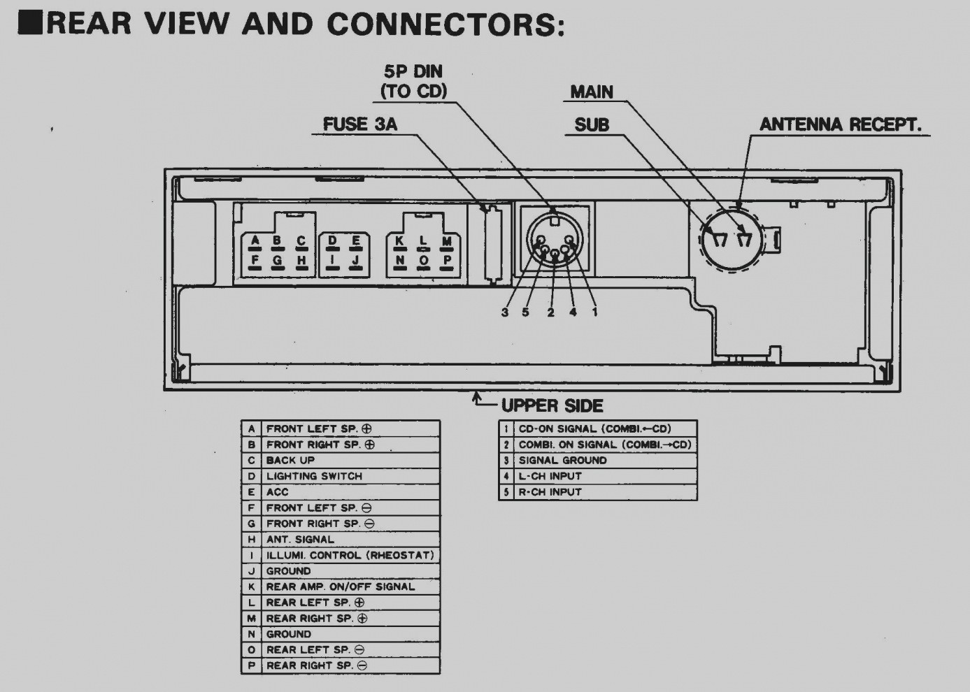 clarion nx409 wiring harness diagram