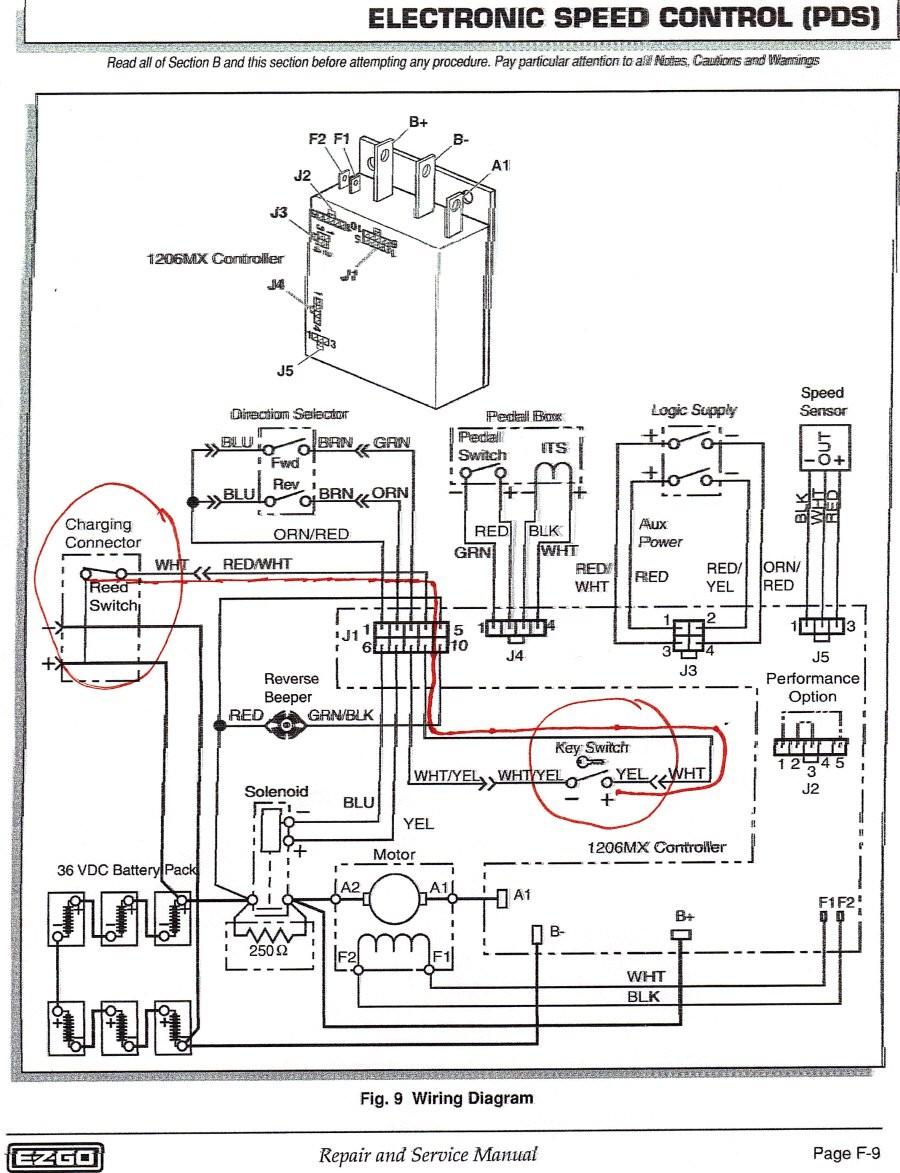 ez go gasoline golf cart wiring diagram