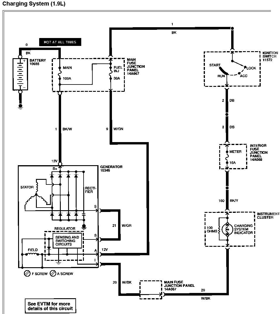 1976 jeep cj7 alternator wiring