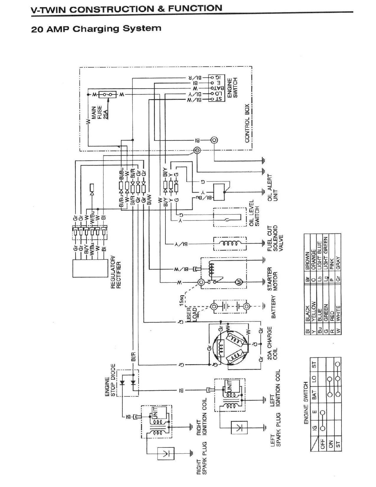 honda gx starter wiring