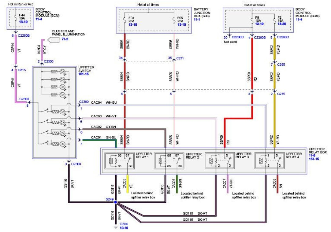 2011 f350 upfitter switch wiring diagram