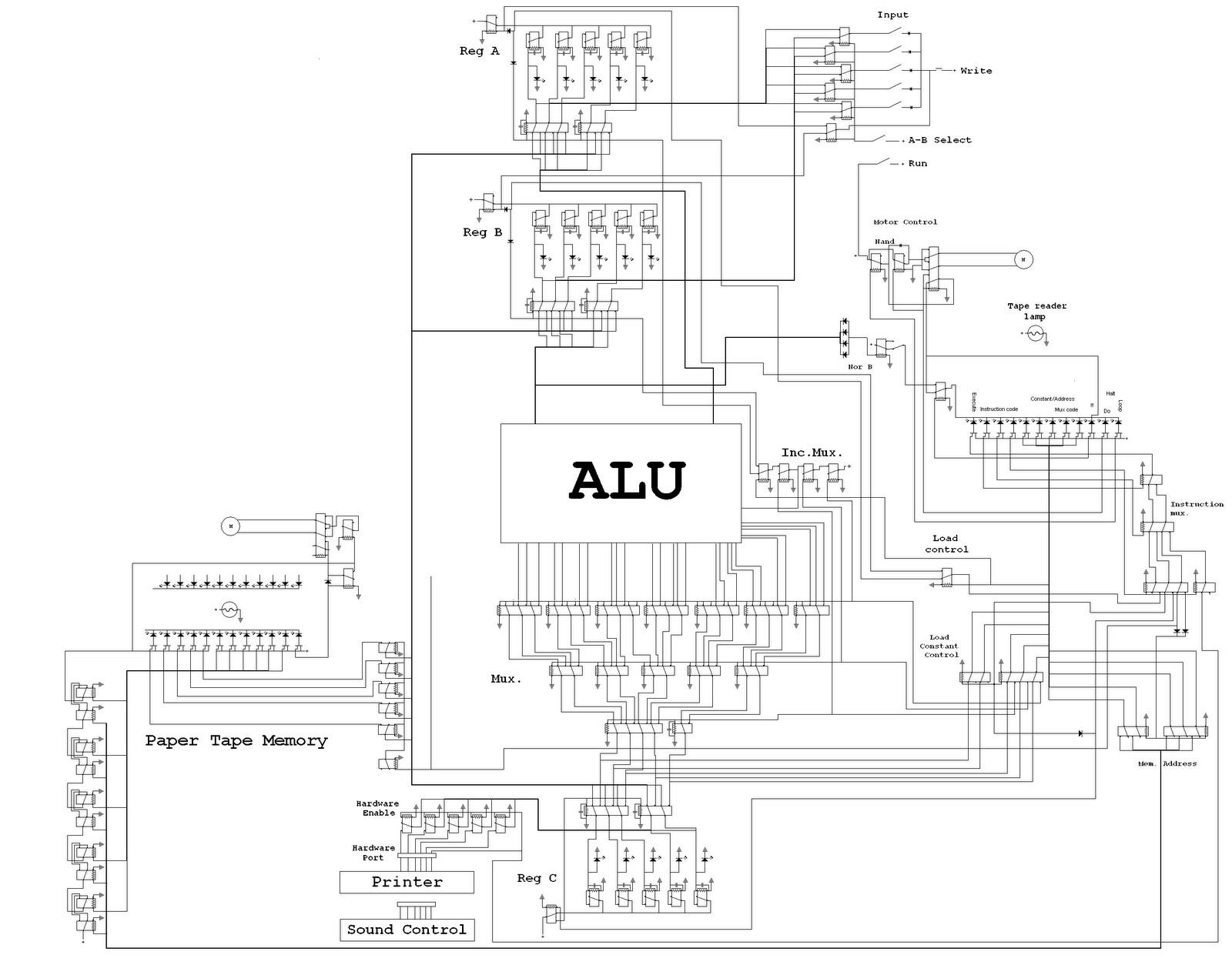 8 bit alu circuit diagram