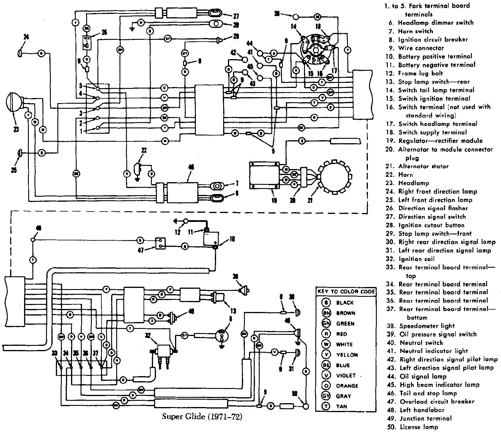 harley davidson 1976 flh wiring diagram