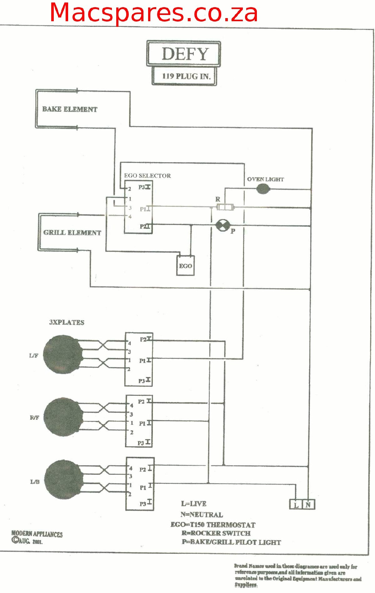 Ge Hotpoint Range Wiring Diagram Guide And Troubleshooting Of Electric Dryer Oven Diagrams Rh 54 Crocodilecruisedarwin Com Ranges Gas