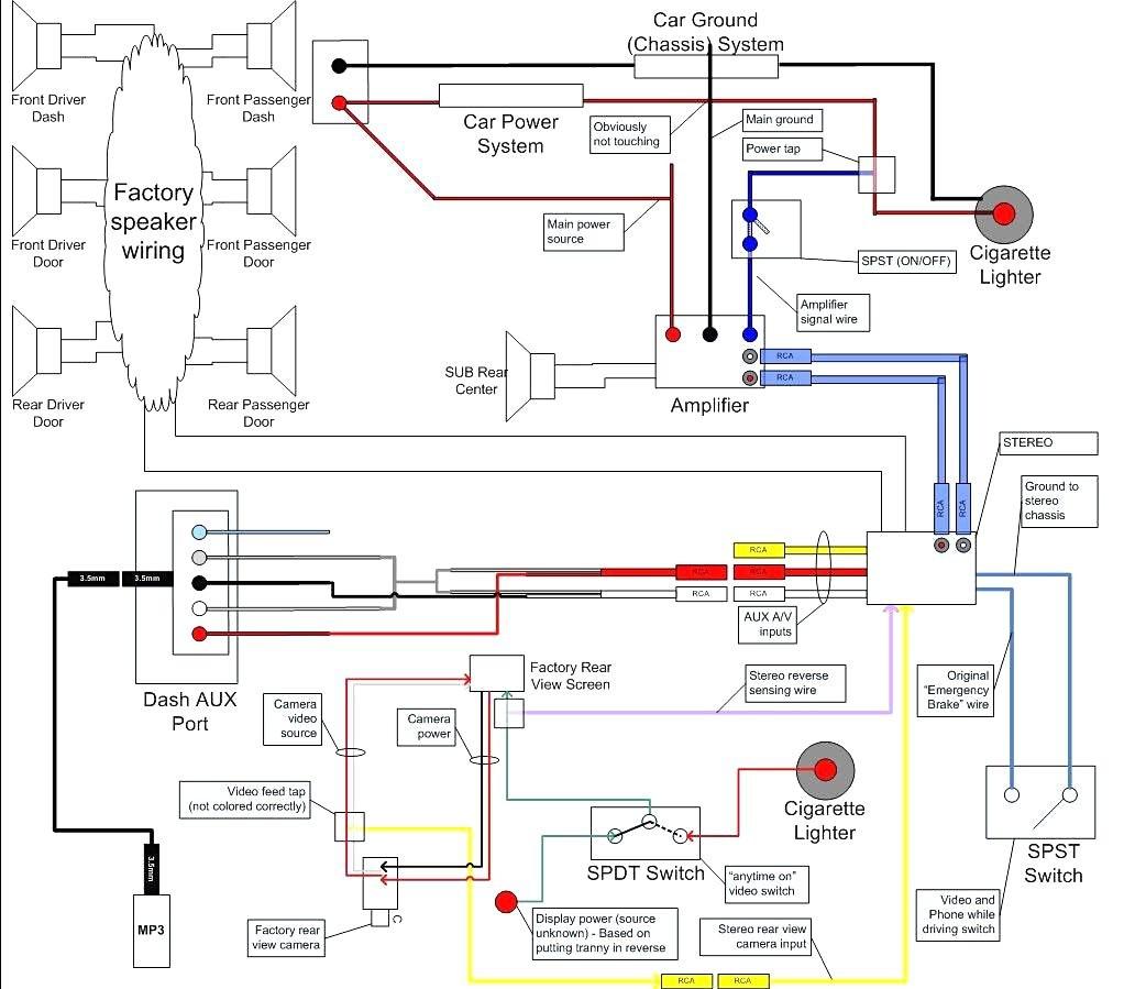 dodge ram reverse light wiring diagram trailer