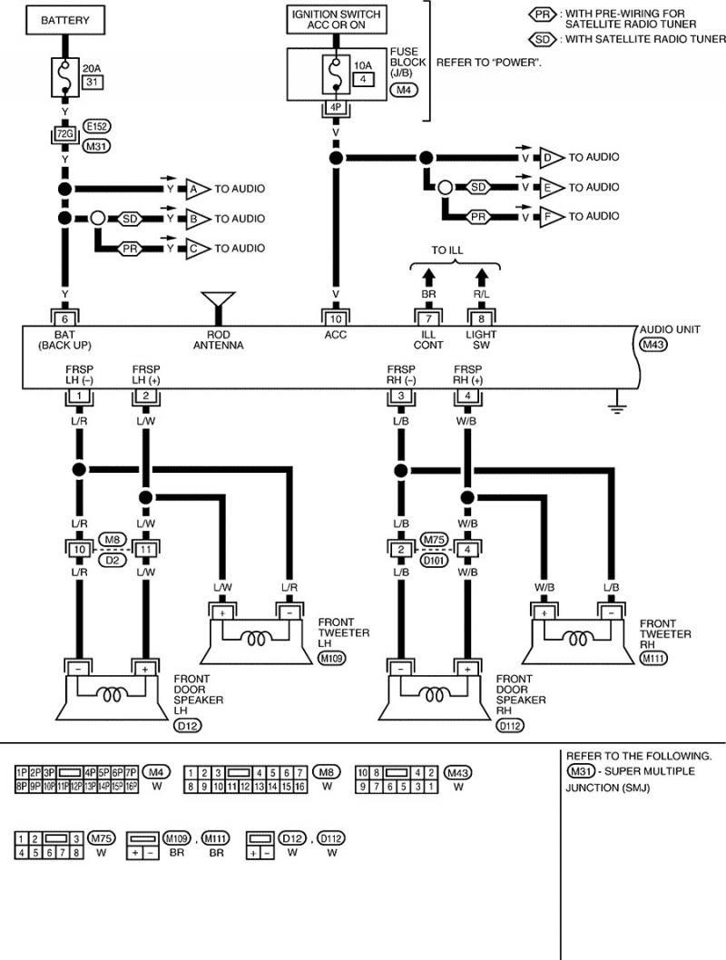 1997 nissan pickup radio wiring diagram