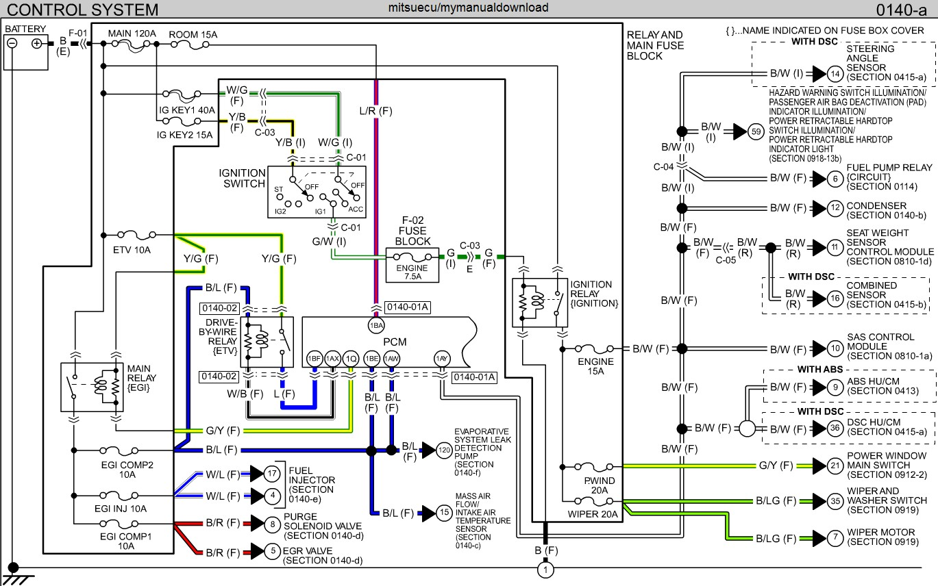 mazda mx 5 ecu wiring diagram