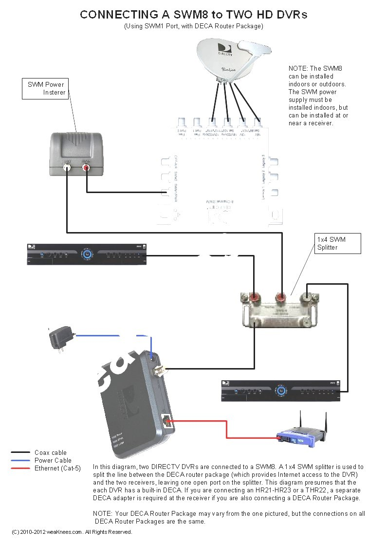 direct tv wiring diagram for genie