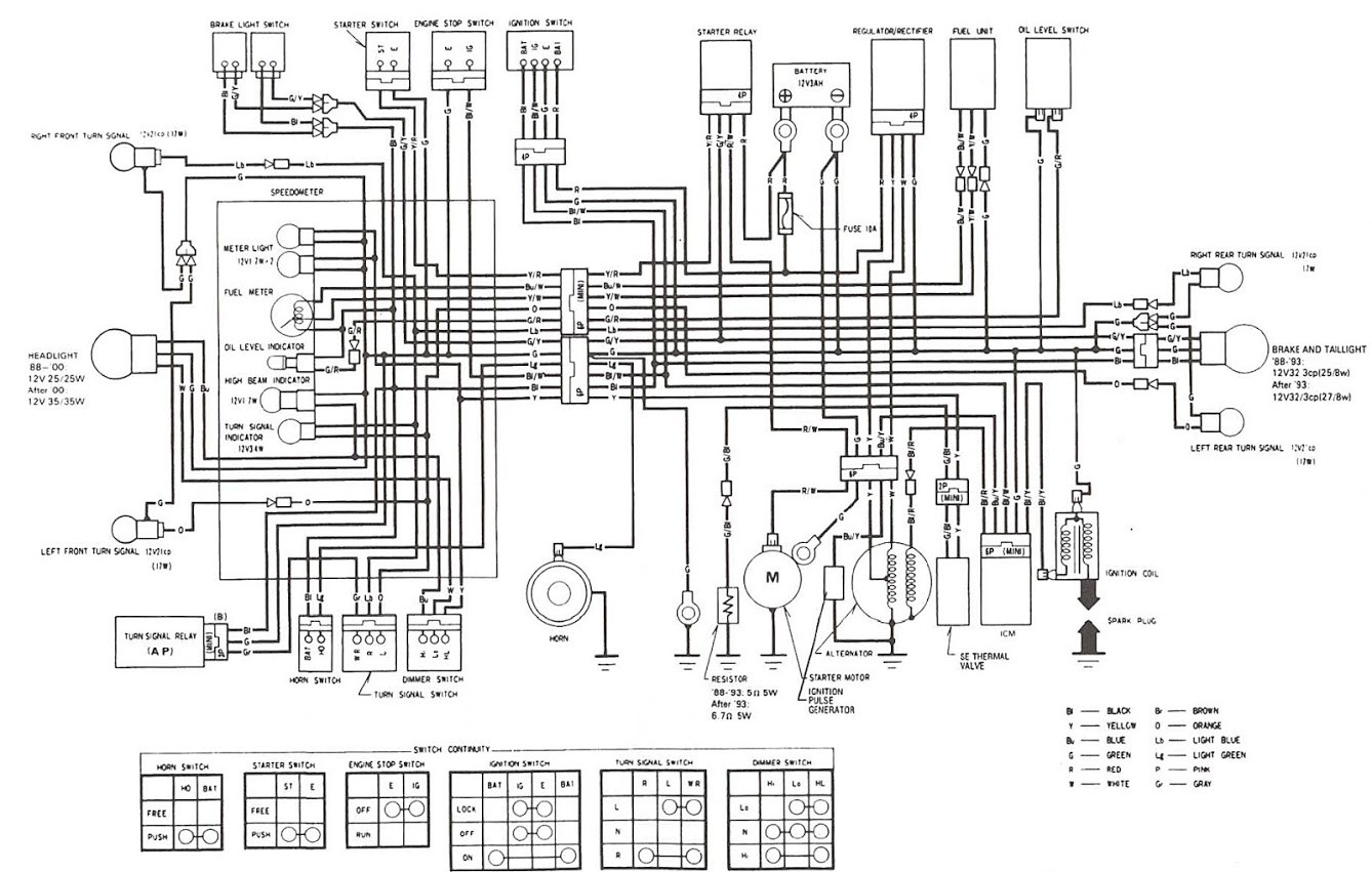2004 Tuohe Moped Wiring Diagram Auto Electrical 95 Saturn Sl2 Free Download Honda 49cc