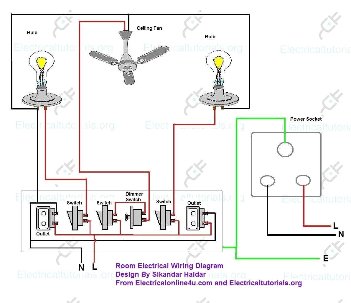 bhet room wiring diagrams