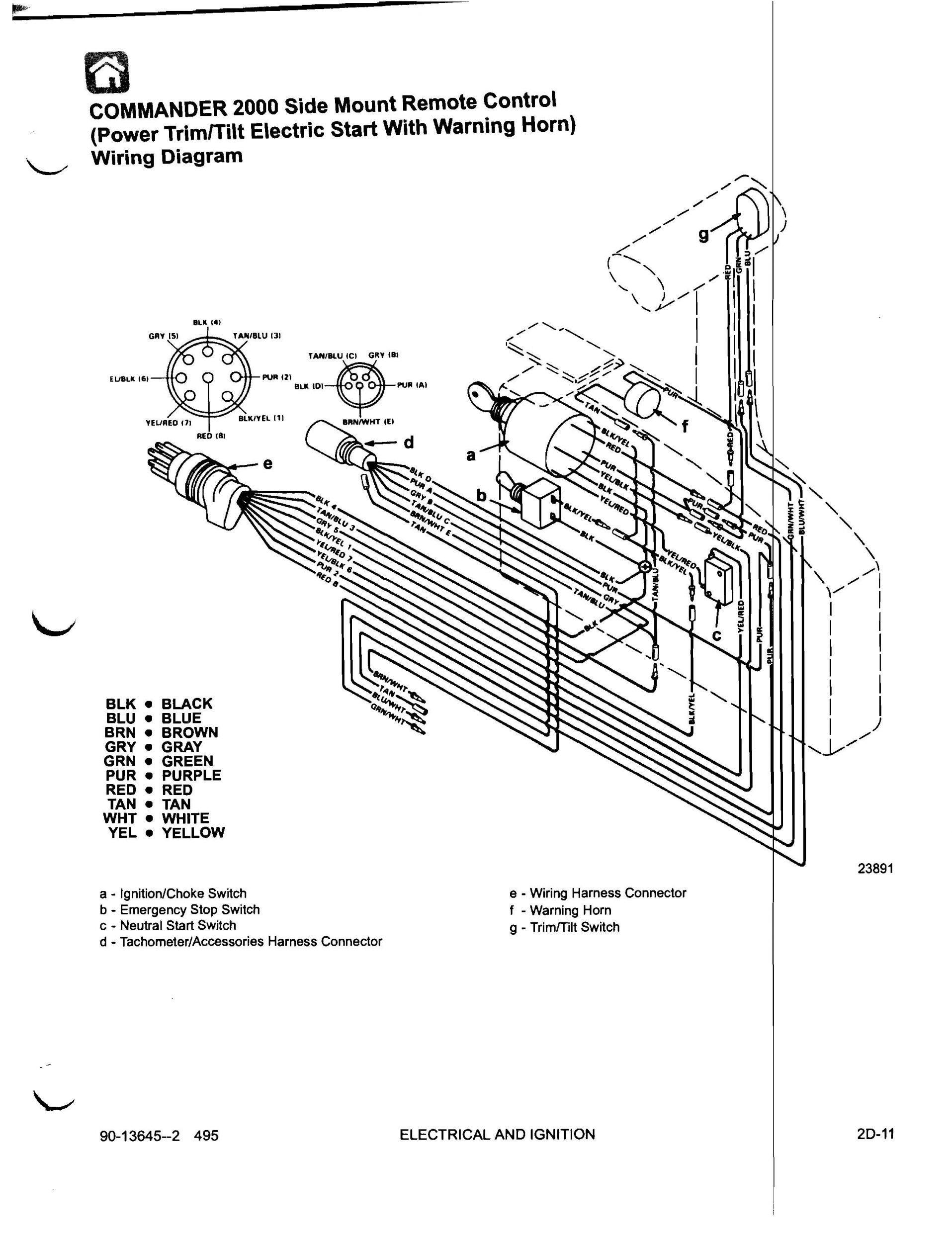 residential wiring diagram bmw