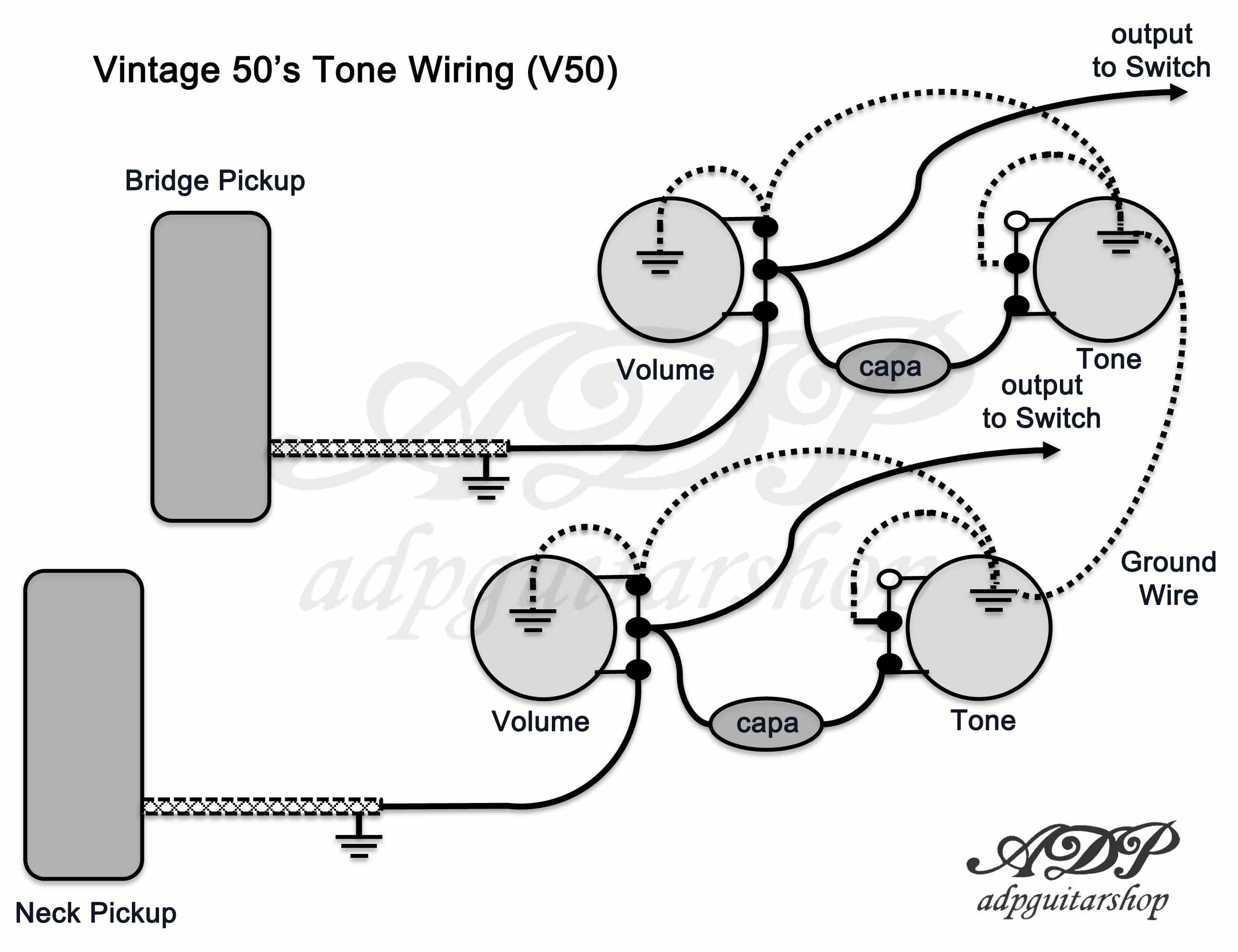 Humbucker Wiring Diagram Gibson 490r Pickup Wiring Diagram
