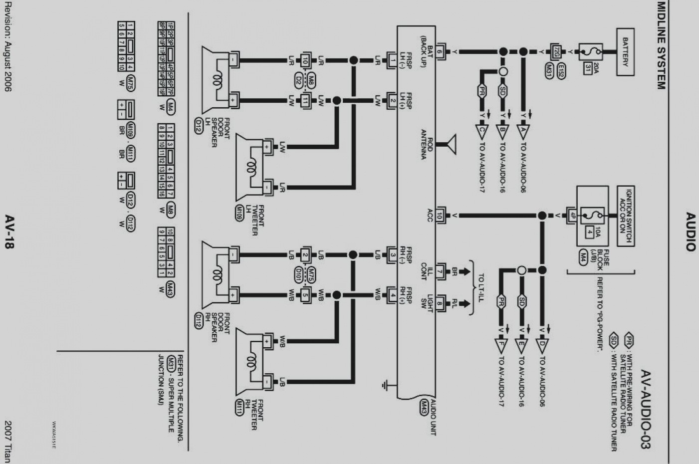 auto electrical wiring harness manufacturers