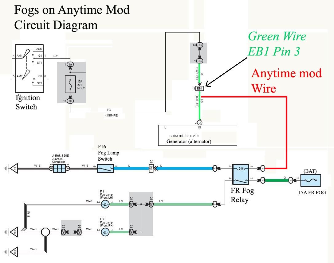 2004 saab 9 3 fog light wiring diagram